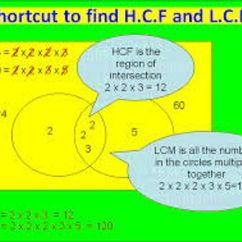 Hcf And Lcm Using Venn Diagrams Yamaha G2 Wiring Diagram By Uma07072004 Teaching Resources Tes Unit Of Work
