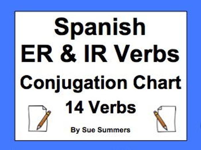 Spanish er  ir verbs conjugation chart regular also by rh tes