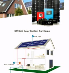 3000w complete off grid solar kit for 6456 00 online https thesolpatch com [ 1054 x 1450 Pixel ]
