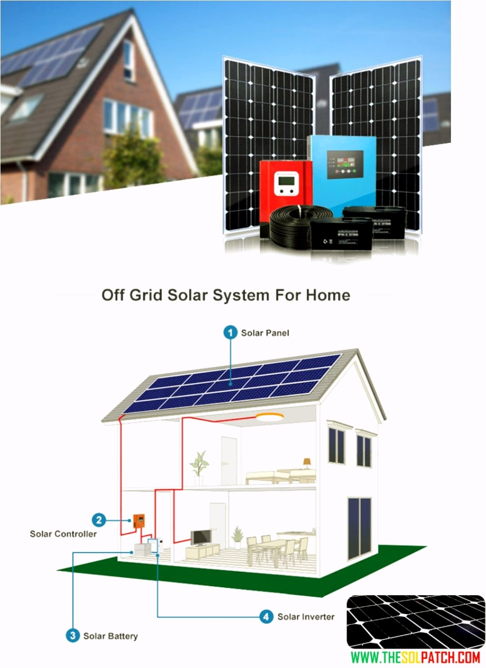 medium resolution of 3000w complete off grid solar kit for 6456 00 online https thesolpatch com