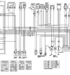 wiring diagram motor honda karisma x wiring librarywiring diagram honda beat wiring diagrams clicks e z go [ 1600 x 1044 Pixel ]