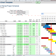 Open Source Network Diagram Tool Electric Wiring For House Gantt Chart | L3 Software