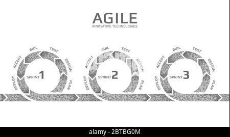 agile development software methodology, scrum diagram and