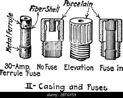 An experimental set-up, to illustrate, Edison fuse plug