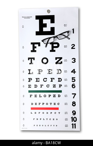 Eye Chart Check Up Test For Medical Use On Blackboard