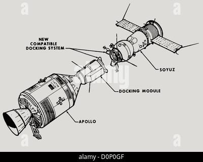 Apollo Command Module Space Capsule Interior, California