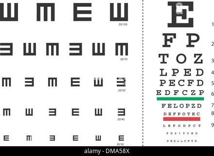 Eye Test Chart Vector. E Chart. Vision Exam. Optometrist