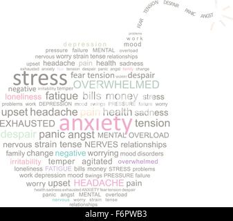 Anxiety, panic and depression tag cloud with words
