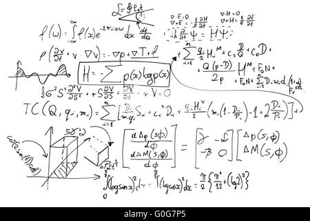 Handwritten mathematical formulas on blackboard written
