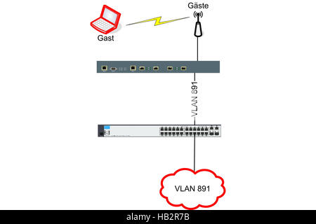 Network WLAN VLAN Diagram Illustration Stock Photo