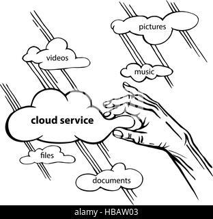 Hand drawn diagram. Business flowchart, brainstorm