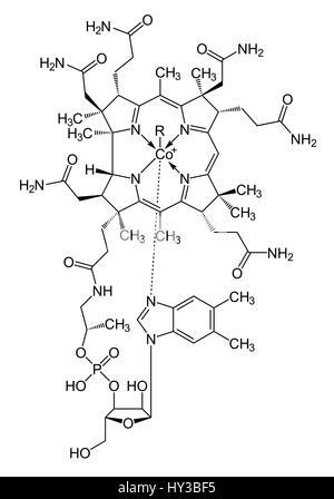 Vitamin B12 (cobalamin) molecule Stock Photo, Royalty Free