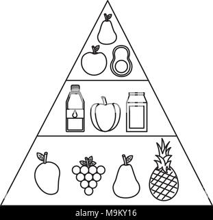 healthy lifestyle food pyramid nutrition dieting Stock