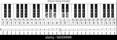Piano Note Finder Stock Vector Art & Illustration, Vector