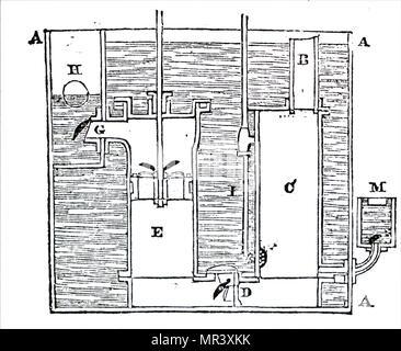 Engraving depicting the condenser of James Watt's steam