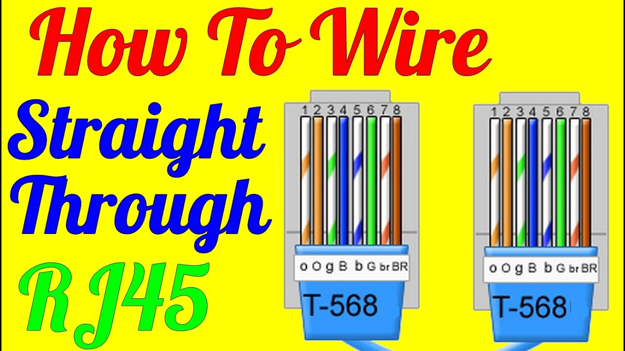 hight resolution of cat5e wiring diagram 568b
