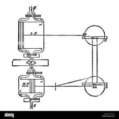 James Watt Steam Engine Diagram Coleman Powermate 5000 Parts Patent Timeline