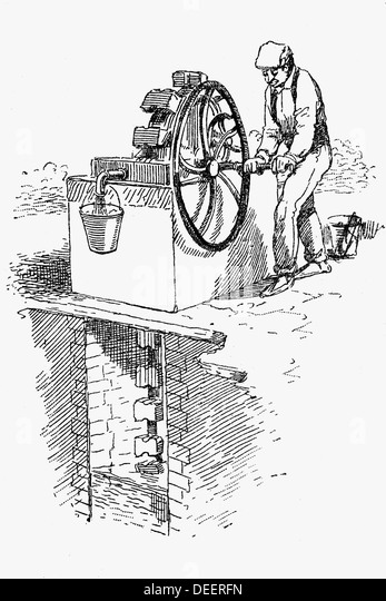 Irrigation Antique Stock Photos & Irrigation Antique Stock