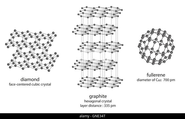 Molecular Structure Diamond Stock Photos & Molecular