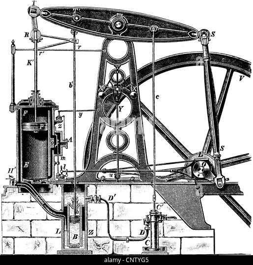 Diagram Of How James Watt Steam Engine Works