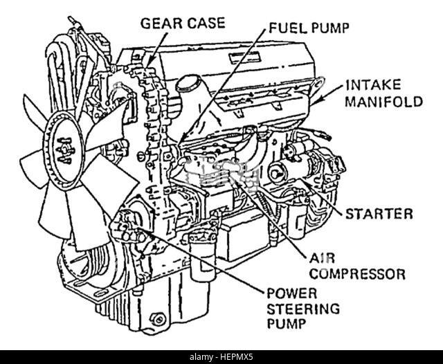 detroit diesel series 60 engine diagram