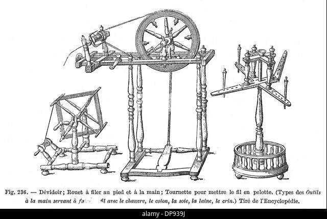 Spinning Wheel 18th Century Stock Photos & Spinning Wheel