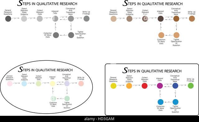 Qualitative Analysis Stock Photos & Qualitative Analysis