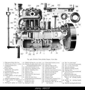 Car Engine Diagram Stock Photos & Car Engine Diagram Stock Images  Alamy