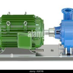 Diagram Of A Heart Bypass Graft Zinc Bohr Centrifugal Pump Stock Photos & Images - Alamy