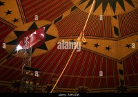 Circus Tent Ceiling & Diy Circus Tent Ceiling Www ...