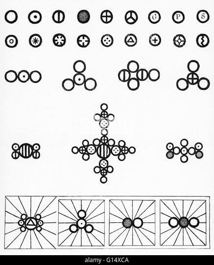 Signs Or Symbols Or Sign Or Symbol Black and White Stock