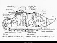 French Renault Ft 17 Tank Stock Photos & French Renault Ft ...