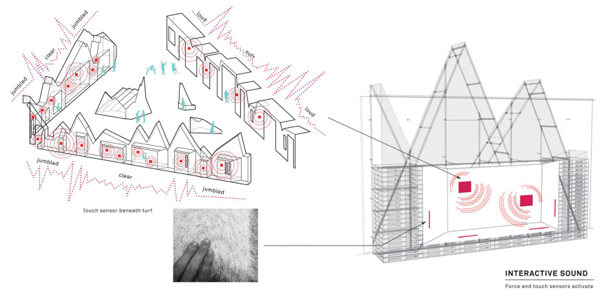 Jenny French and French 2D featured in Architect magazine