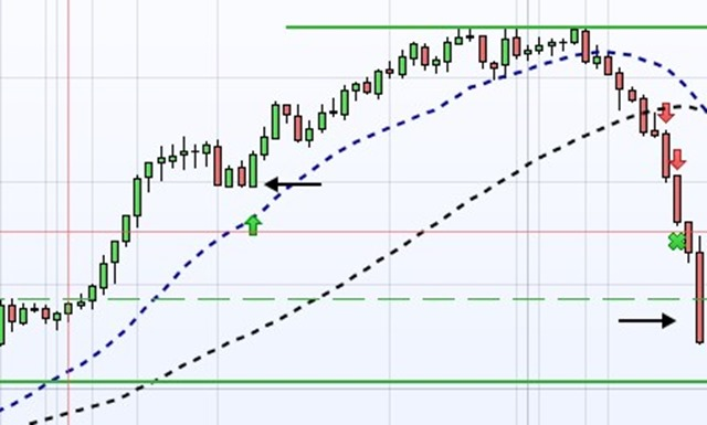Ordre-stop-loss