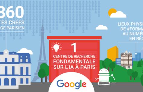 google - formation- numerique