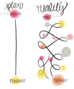 zigzag, parcours vision vs réalité