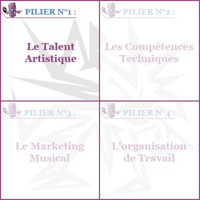 formation production musicale talent artistique