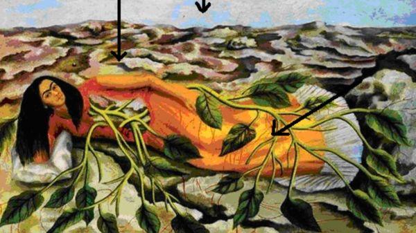 Raices Frida kahlo