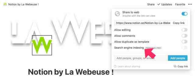 Website indexing Concept