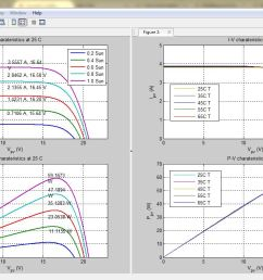 Pv Diagram Matlab - open access proceedings journal of physics