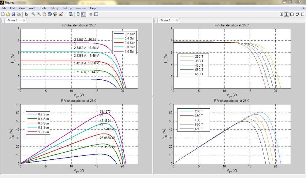 medium resolution of pv diagram matlab code wiring diagram option pv diagram matlab pv diagram matlab
