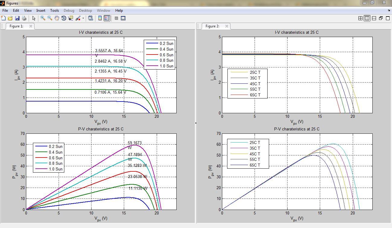 hight resolution of pv diagram matlab code wiring diagram option pv diagram matlab pv diagram matlab
