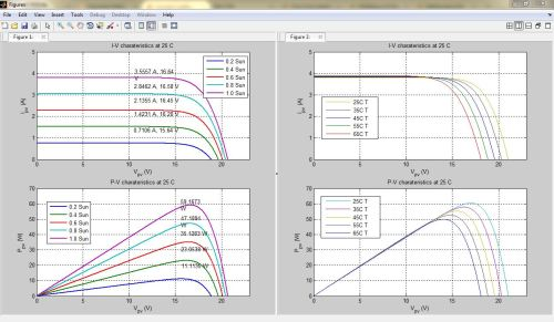 small resolution of pv diagram matlab code wiring diagram option pv diagram matlab pv diagram matlab