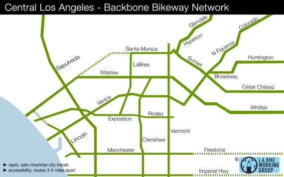 The Backbone Bikeway Network, now part of the plan...