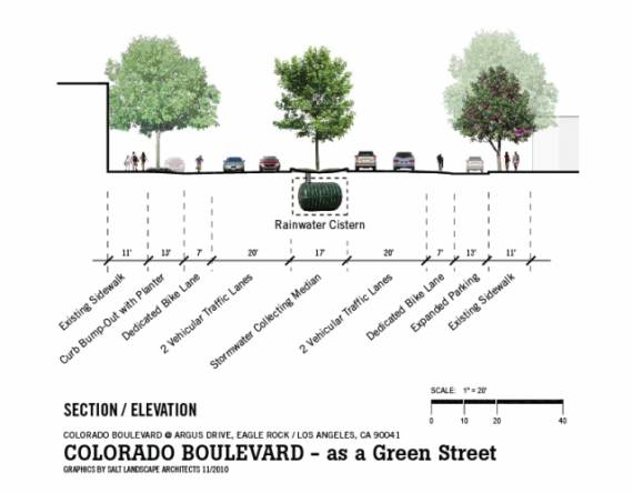 A new Colorado Boulevard?  Rendering by SALT via ##http://bipediality.wordpress.com/2010/11/22/colorado-boulevard-in-eagle-rock-as-a-green-street/##bipediality##