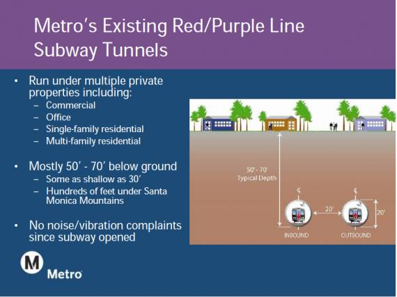 Download the current presentation being shown for the Westside Subway Extension at community meetings by ##http://thesource.metro.net/2011/01/25/latest-community-presentation-for-westside-subway-extension-now-online/##by clicking here.##