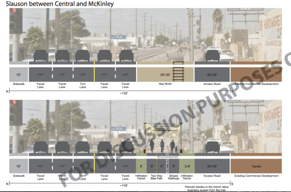 A screenshot of how the right-of-way might be transformed. Source: Metro