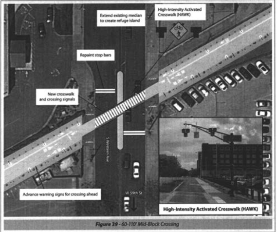 The treatments a typical crossing along the Western Segment would receive to enhance the safety of cyclists and pedestrians. (Feasibility Study)