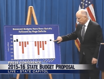 California Governor Jerry Brown explains the need for fiscal restraint as he presents the preliminary 2015 state budget