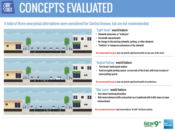 The street configuration options Great Streets ultimately decided wouldn't work for Central Ave. Source: Great Streets (click to enlarge)